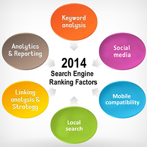 2014-Search-Engine-Ranking-Factors1